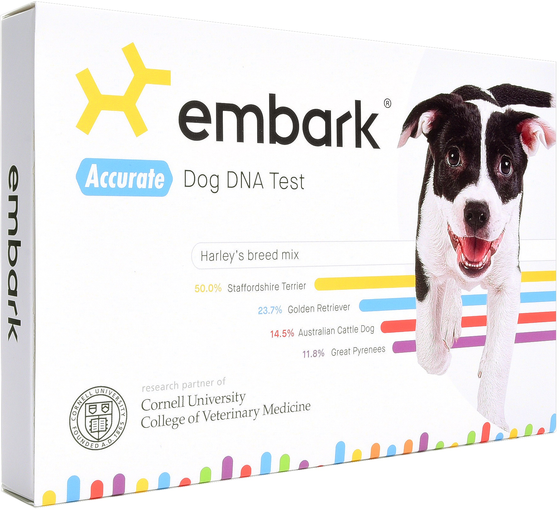 Embark Dog's DNA Test